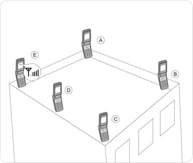 Wie installiere ich meine Aussenantenne richtig?