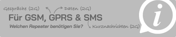 Wählen Sie Ihren Handy Verstärker aus