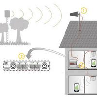 LTE Verstärker