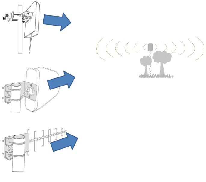 LTE Aussenantenne richtig ausrichten